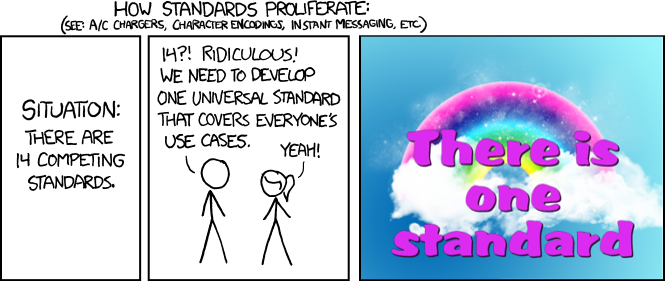 xkcd standards final